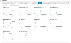 emr-monitoring